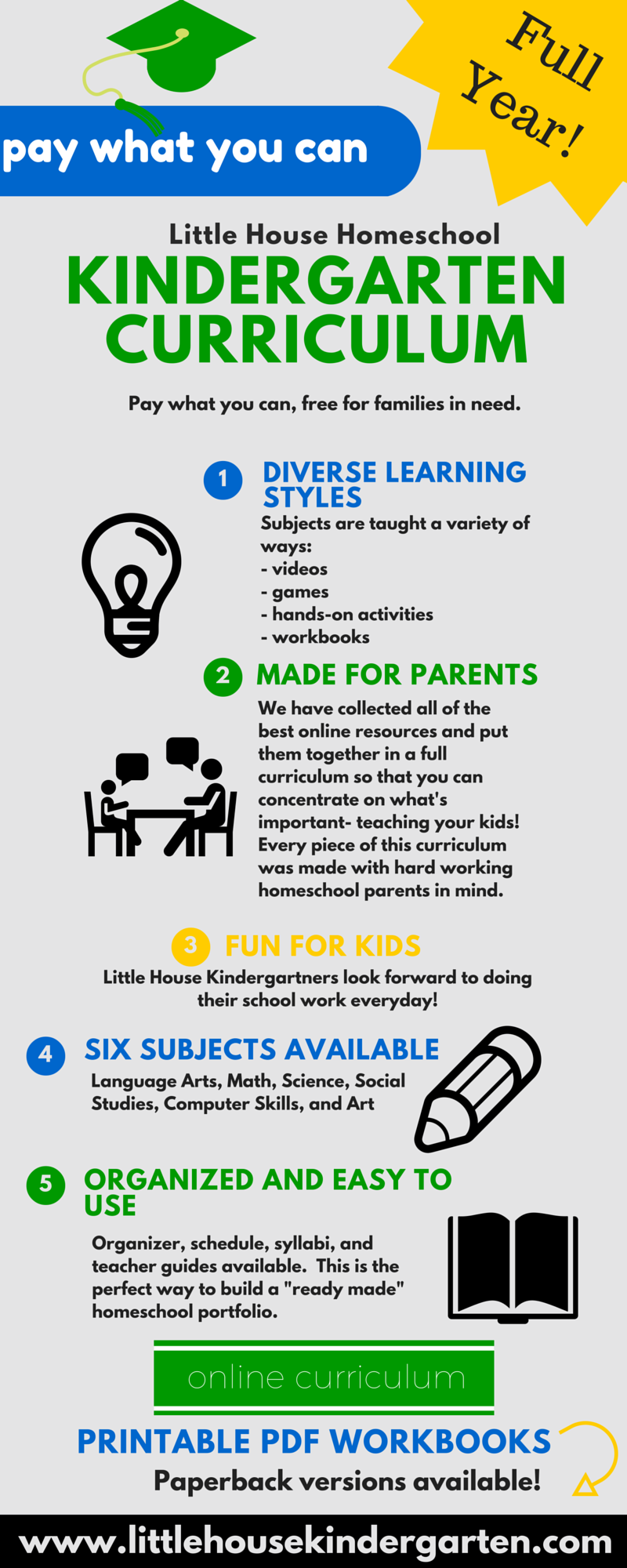 Worksheet Kindergarten Curriculum Free little house kindergarten littlehouseinfographic littlehousekindergarten1
